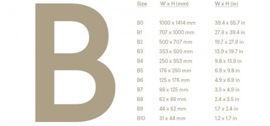 paper size B